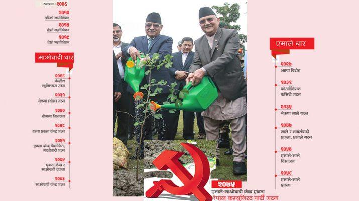 Uml-maoist-unuty